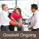 Goodwill Ongoing Customer Relationship