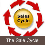 The Sale Cycle Letters